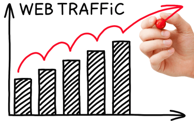 4 Ways Website Traffic Analysis Can Help Your Business