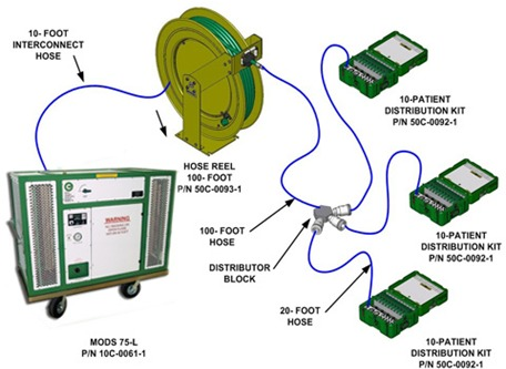 portable liquid oxygen unit