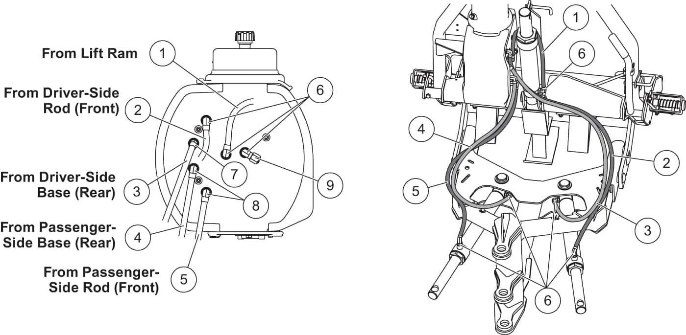 580b Wiring Schematic Case