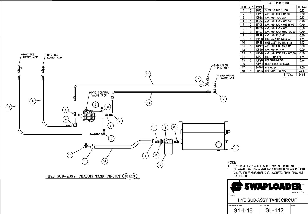 Swaploader 400 Series