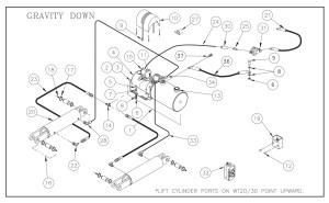 Thieman Conventional Liftgate  WT 203040 Parts Diagrams