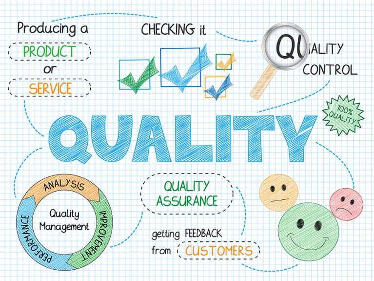 Quality Assurance Vs. Quality Control: Why You Need Both