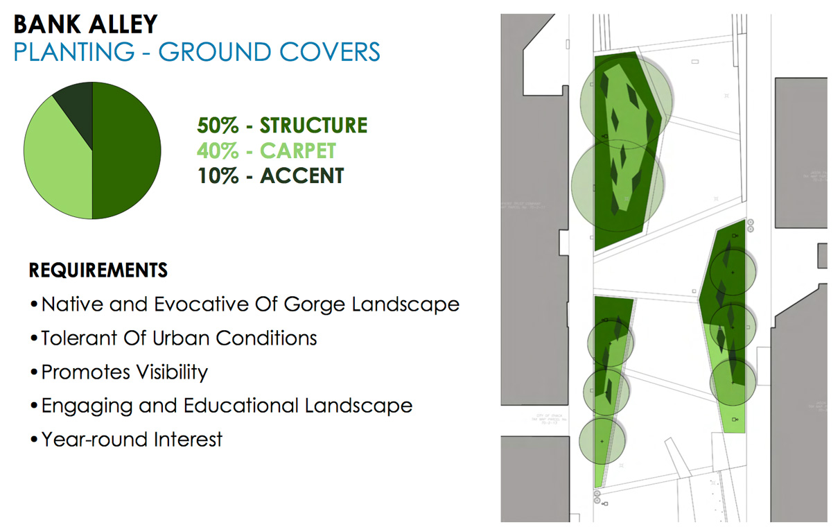Commons-Planter-Ground-Covers-Bank-Alley