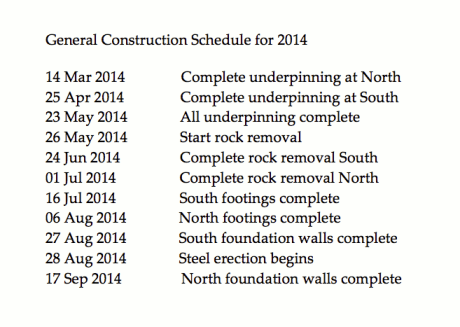 Klarman-Construction-Schedule