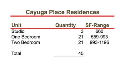 Cayuga Place Residences Units