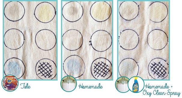 Homemade-Detergent-Test