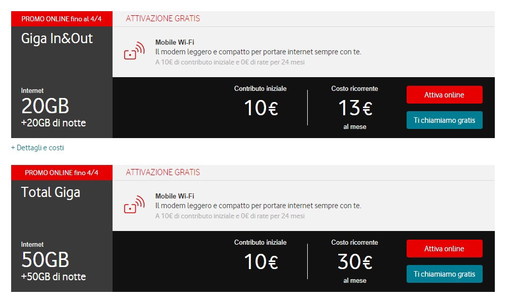 VODAFONE移动宽带,每天80G流量,月租15欧