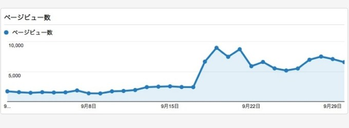 Img 201409 access graph