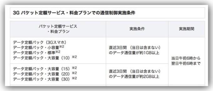 150321 softbank 2