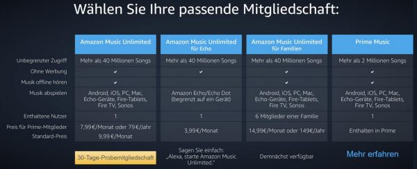music-unlimited-amazon-abos-uebersicht