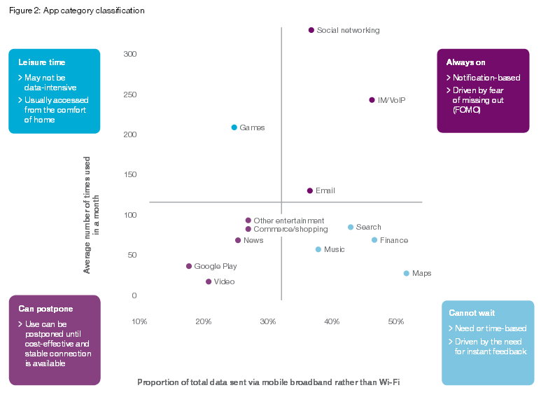 Ericsson Consumer Lab - communication apps (2)
