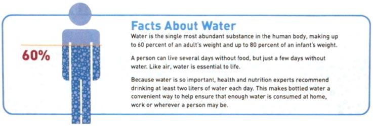 Water Advertisement