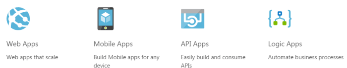 App Services available on Azure
