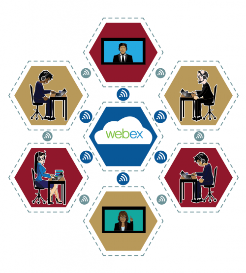 WebEx Video Call MP Edit