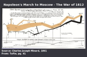 a-infographic-napoleon-march