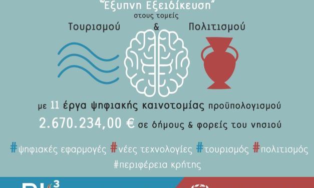 Με απόφαση του Περιφερειάρχη Κρήτης Στ. Αρναουτάκη εντάσσονται 11 νέα έργα προϋπολογισμού 2,67 εκ. ευρώ στο Ε.Π Κρήτη 2014-2020 για την προβολή και προώθηση σημαντικών μνημείων, μουσείων, συλλογών μεγάλης πολιτιστικής αξίας και περιοχών της Κρήτης