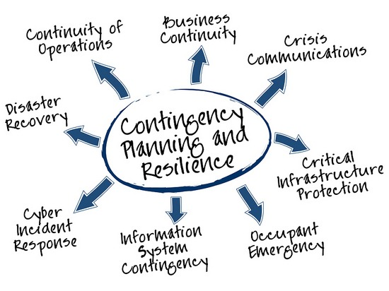 Contigency Planning and Resilience Graphic