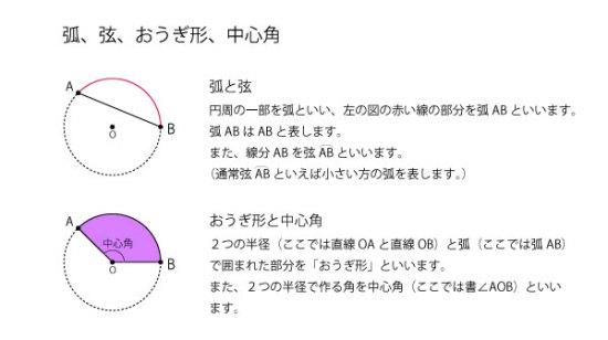 弧、弦、おうぎ形、中心角