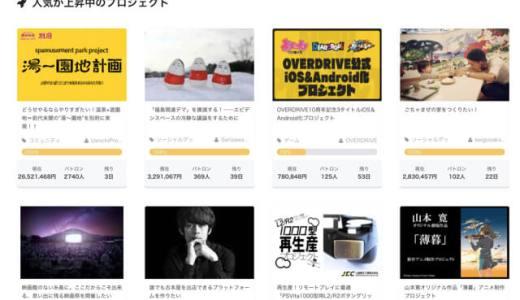 野外映画祭「いとシネマ」クラウドファンディング100%達成!