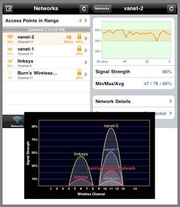 WiFi analyzer iPhone - iPhone
