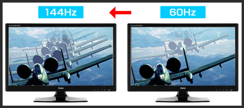 LED LCD vs OLED - Refresh rate and motion blur