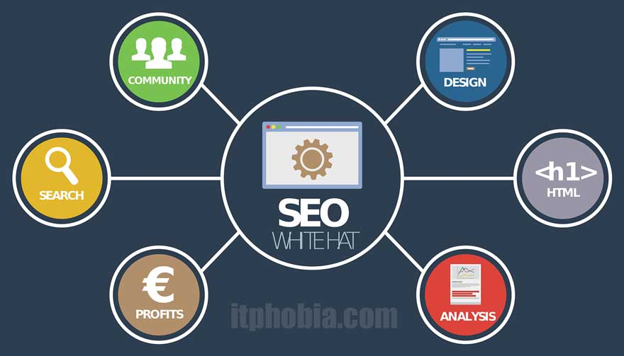 Improve your SEO Whitehat SEO