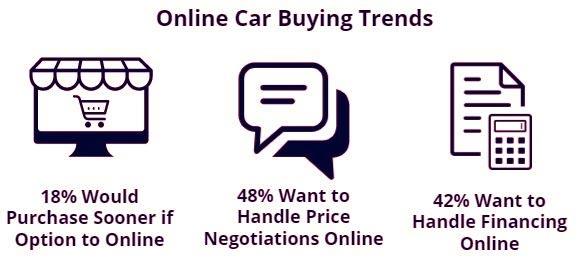 online car marketplace