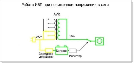 ups-interaktiv-4