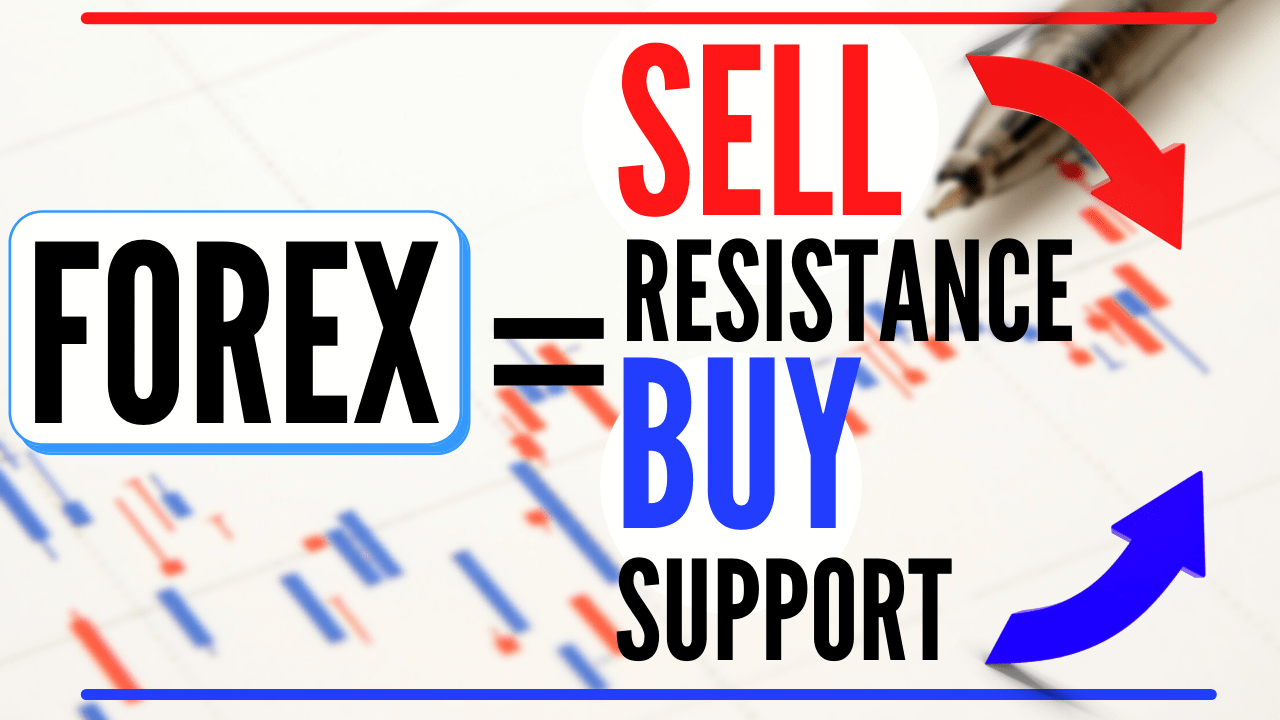 Forex = Sell Resistance and Buy Support