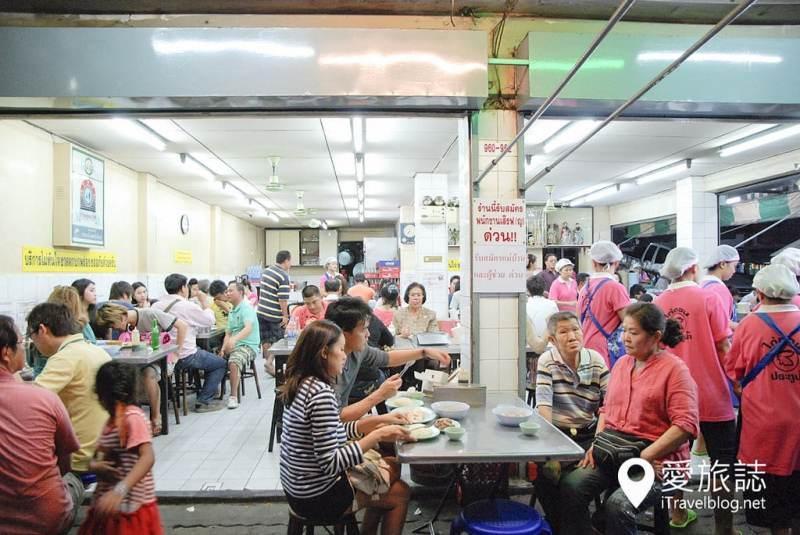 《曼谷自由行》7天6夜經典行程規劃懶人包.新手必訪景點攻略
