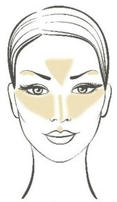 highlighting-contouring-hacks-tips-tricks-how-to-guide-picturesw copy