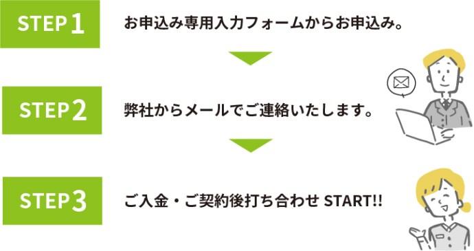 step1 お申込み専用フォームからお申込み step2 弊社からメールでご連絡いたします step3 御入金・ご契約後打ち合わせスタート