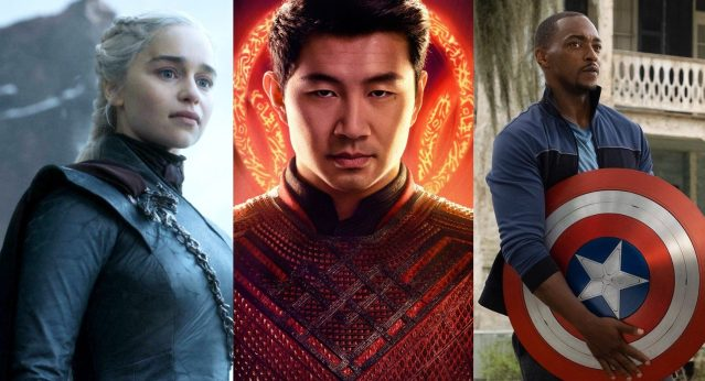 Check out the top MCU stories that broke this week