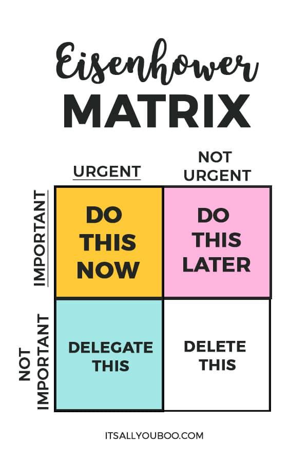 What's an Eisenhower Matrix?