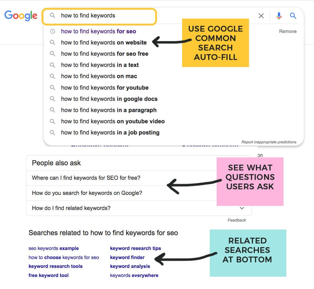 three places to find keywords in google search results