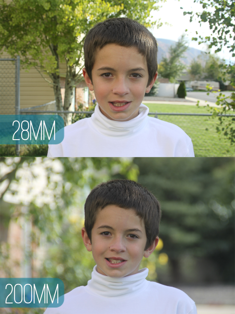 Photos of a boy taken at different focal lengths
