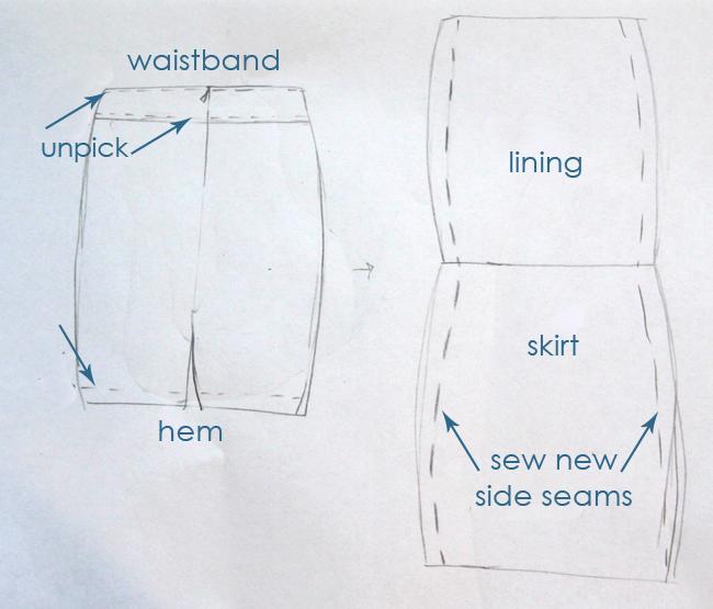 Diagram of pencil skirt alterations
