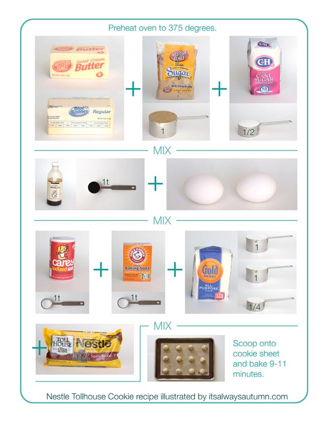 illustrated tollhouse cookie recipe