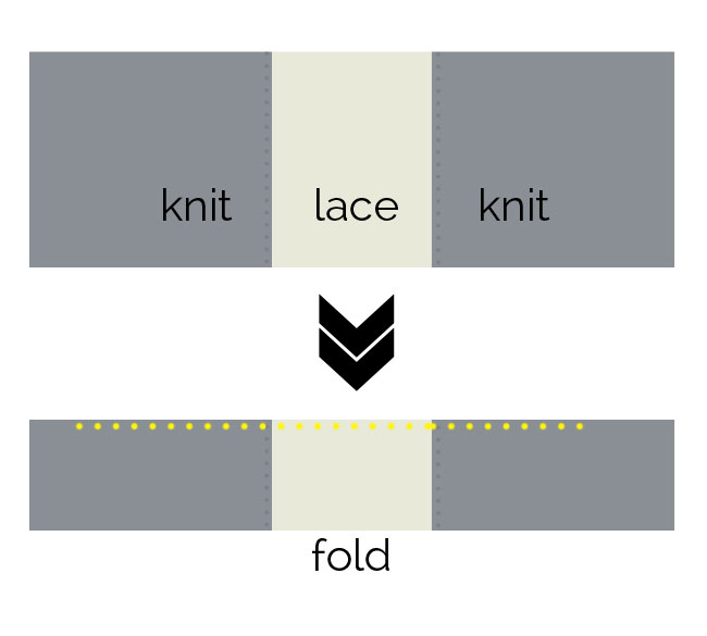sewing diagram for an infinity scarf