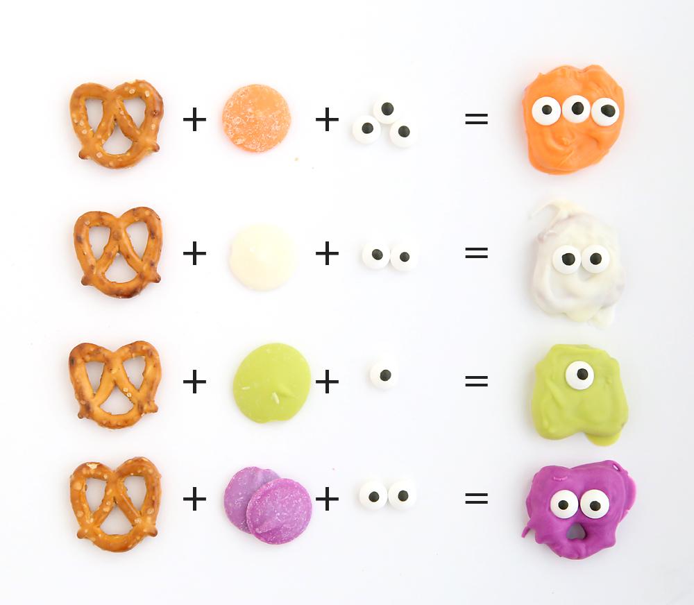 Pretzels plus candy melts plus eyes to create pretzel monsters