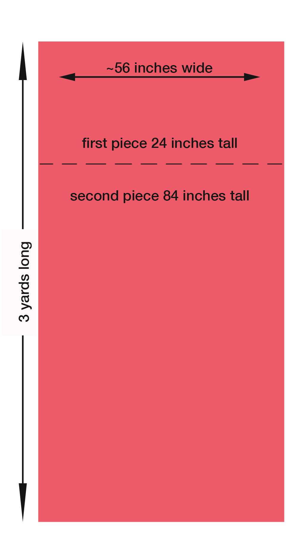 Diagram showing 3 yards of fabric, cutting a piece from the top that is 24 inches tall