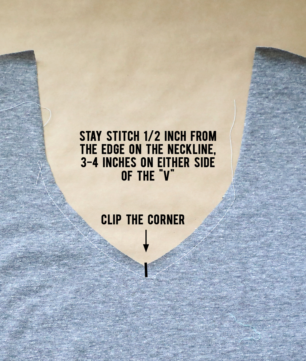 Clip corner of the V on the front piece, stay stitching around it