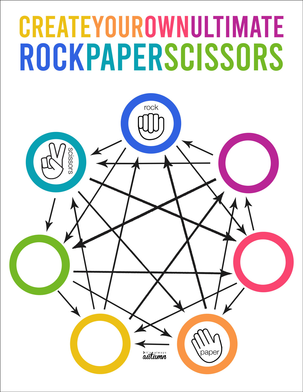 Create your own ULTIMATE rock paper scissors worksheet with 7 options