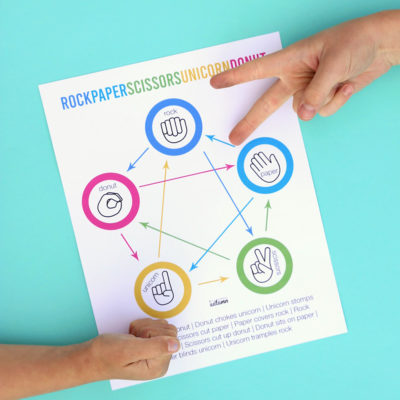 Create your own ULTIMATE rock paper scissors game