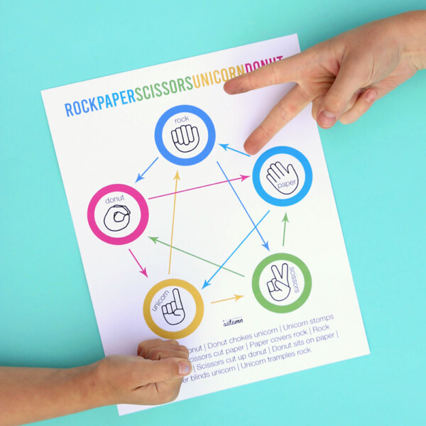 Create your own ULTIMATE rock paper scissors game! Free worksheets to add extra options for extra fun.