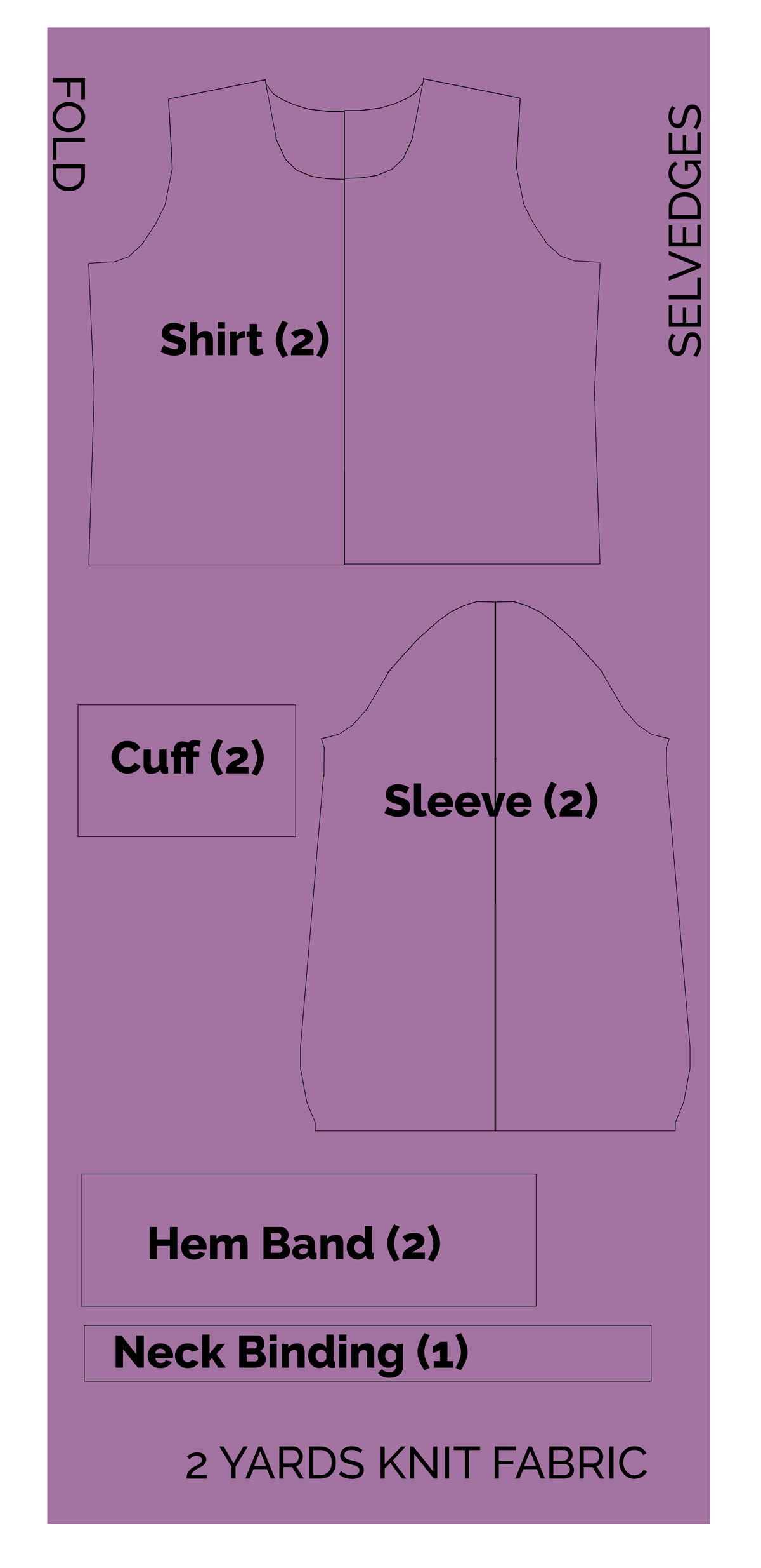 Pattern pieces placement guide