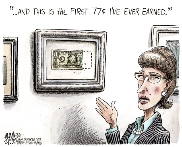 Women Paid 77 Cents for every Dollar Men Earn