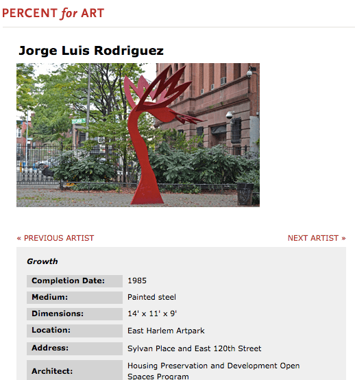 Jorge Luis Rodriguez, Growth (1985)