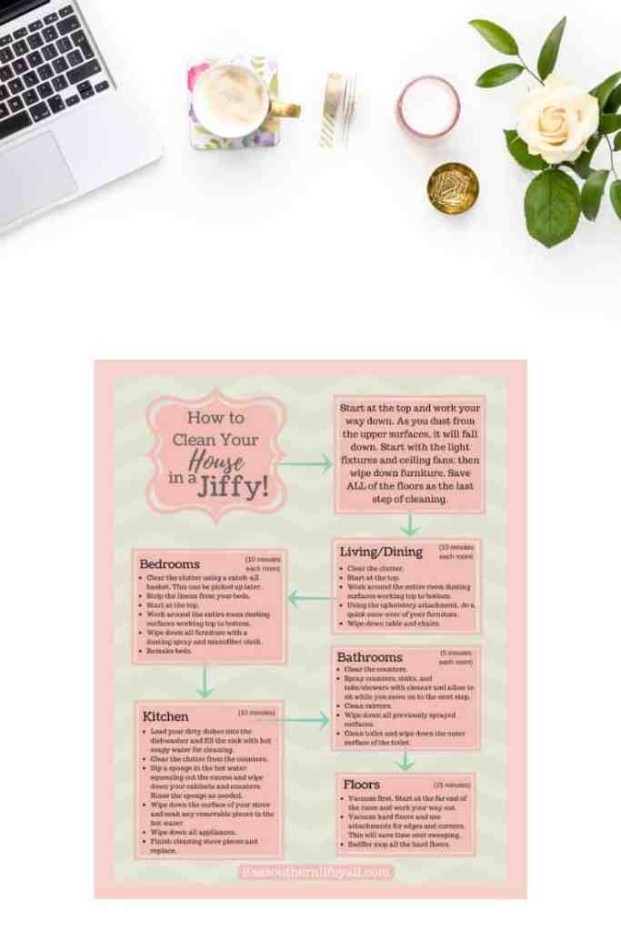How to clean your house in a jiffy free printable.