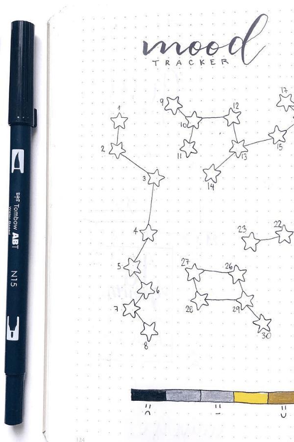 Bullet journal doodles hand lettering